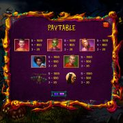 trick_or_sweet_paytable-2