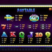 diamond_king-paytable