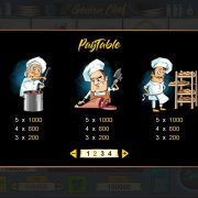 genius_chef_paytable-2