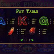 super_phoenix_paytable-3
