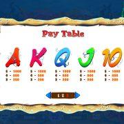 aquaboom_paytable-3