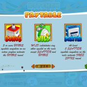 kitchen_world_paytable-1