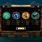 pirate_treasures_paytable-2