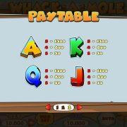 whack-a-mole_paytable-3