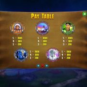 indian_legacy_paytable-2