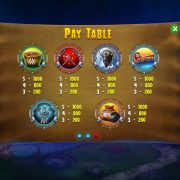 indian_legacy_paytable-3