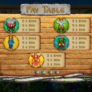 world-of-dwarfs-paytable-2