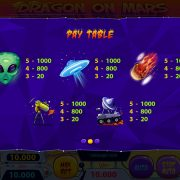 dragon-on-mars_paytable-2
