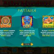 aztec-adventures_paytable-1