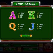 double-hit_paytable-3