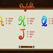 bright-weekends-paytable-3