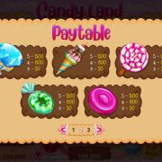 candy-land_paytable-2