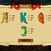treasure_island_paytable-3