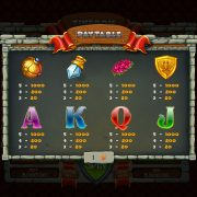 ace_kingdom_paytable-2