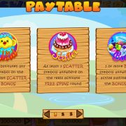 sweet_easter_paytable-1