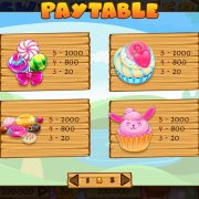 sweet_easter_paytable-2