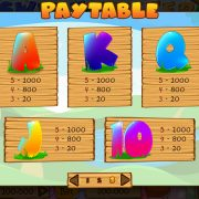 sweet_easter_paytable-3