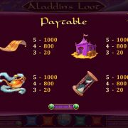 aladdins_loot_paytable-3