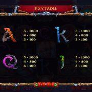 northern_kingdom_paytable-3