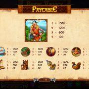 brave_vikings_paytable-2