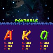 butterfly_jackpot_paytable-3