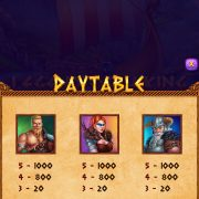 legend_of_viking_paytable-2