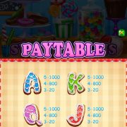 sweet-spins_paytable-3