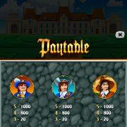 three_musketeers_paytable-2