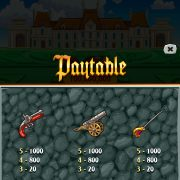 three_musketeers_paytable-3