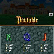 three_musketeers_paytable-4