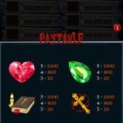 vampire_kiss_paytable-3