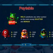 smallies-and-co_paytable-1