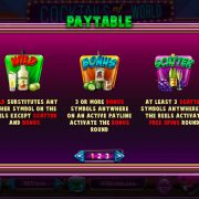 cocktails-of-the-world_paytable-1
