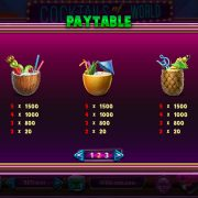 cocktails-of-the-world_paytable-2