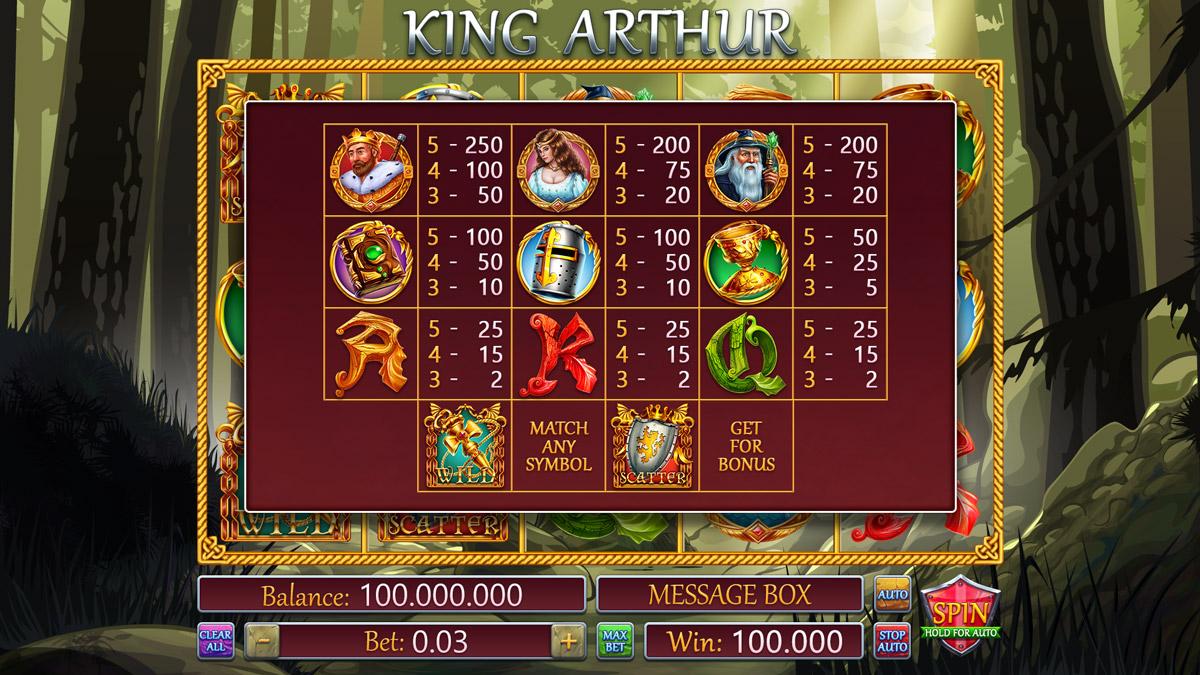 king_arthur_desktop_paytable